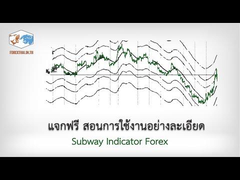 Subway  Indicator Forex แจกฟรี สอนการใช้งานอย่างละเอียด