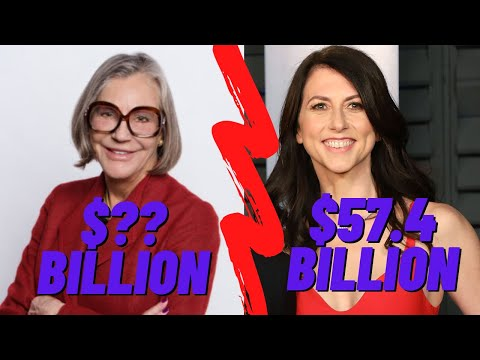 Top 10 Richest Women in the world 2018