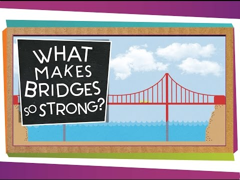 what-makes-bridges-so-strong?