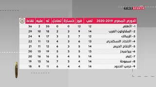تامر صقر يستعرض جدول ترتيب الدوري العام قبل إنطلاق مباريات اليوم الثالث من الجولة الـ 14