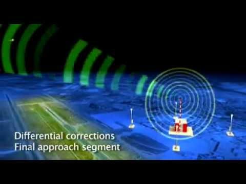 Basic GNSS Landing
