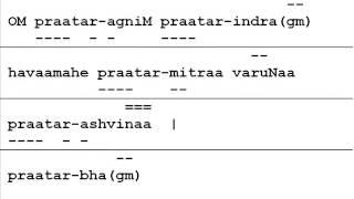 Bhagya Suktam Class I