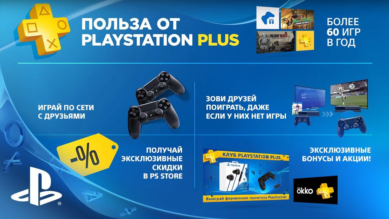 Купить 💳 Подписка PS Plus 1 месяц (30 дней)