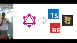 ⚡️ Incredible usage of GraphQL's schema ✡️ - React Knowledgeable