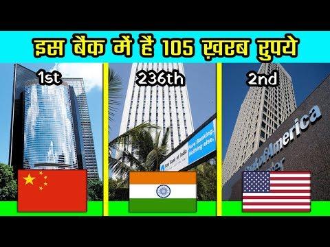 Top 10 Largest banks of the world | दुनिया की टॉप 10 बैंक