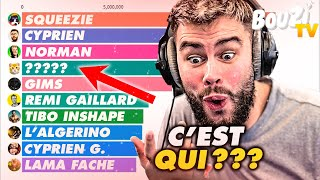 JE REAGIS AU TOP 10 YOUTUBERS FR !