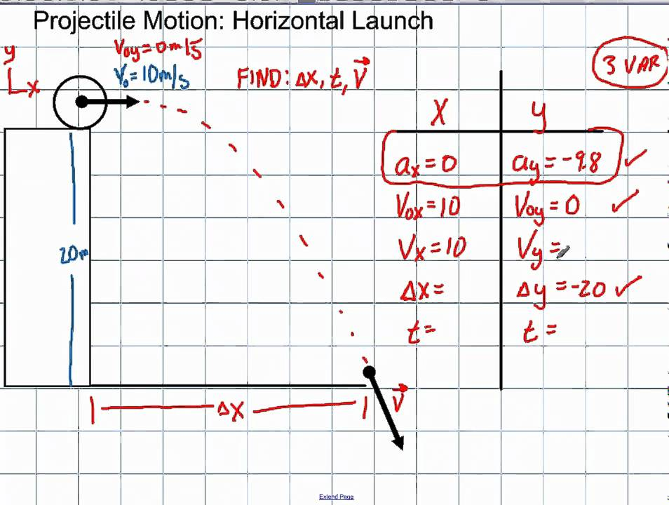 physics c 2d Ap-c 2d motion - 1 - 1 a i ii ap-c objectives (from college board learning objectives for ap physics.