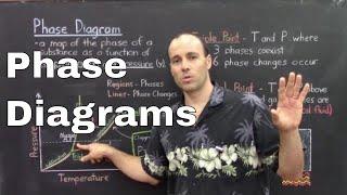 Video Gen Chem II - Lec 5 - Phase Changes II - Phase Diagrams download MP3, 3GP, MP4, WEBM, AVI, FLV Oktober 2018