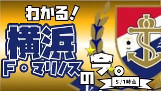 今回は【わかる!横浜F・マリノスの今】選手特能から見るポジション分布...