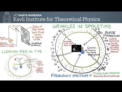 Fundamental Physics and the Fifth Dimension - KITP Public Le