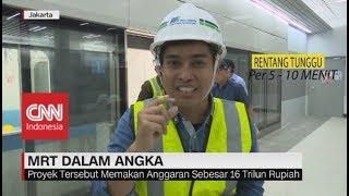 MRT dalam Angka