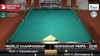 Крыжановский + Рейс vs. Белозеров + Пивченко   Командный Чемпионат Мира