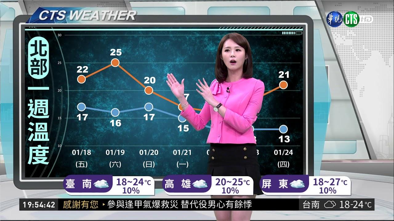 今明把握好天氣 週日晚將轉濕冷| 華視新聞 20190118 - YouTube