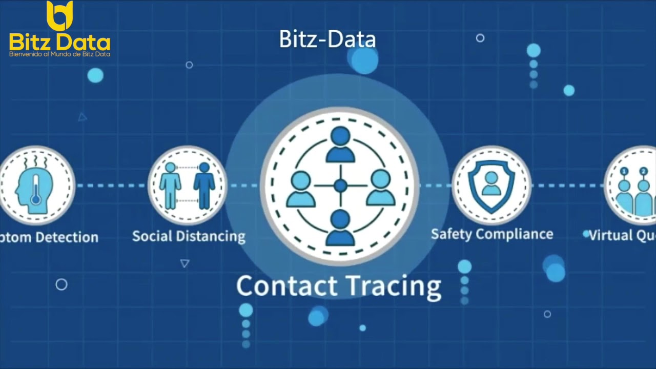 Bitz Data - Back To Life Accelerator