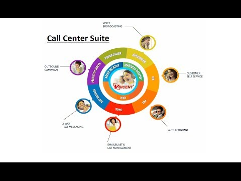 Call Center Suite Video Demonstration