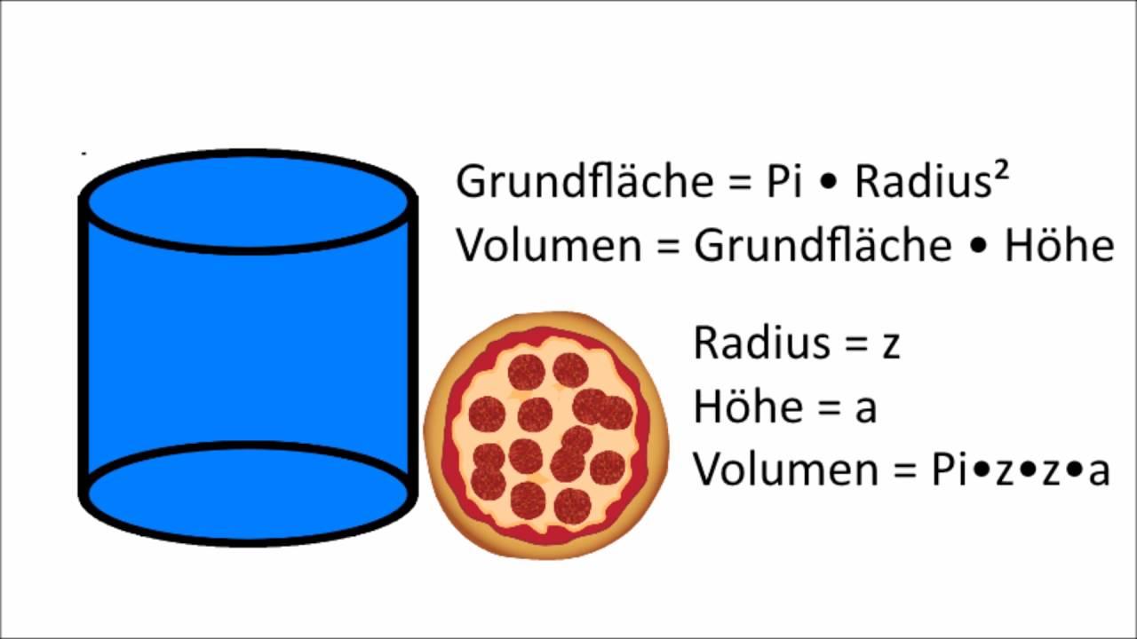 [Wissen] Wie Berechnet Man Das Volumen Einer Pizza?   Zylinder   Geometrie    Mathe