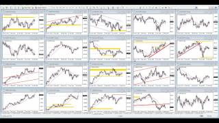 Video Forex Espresso - Renko Scalping System #1 download MP3, 3GP, MP4, WEBM, AVI, FLV Oktober 2018