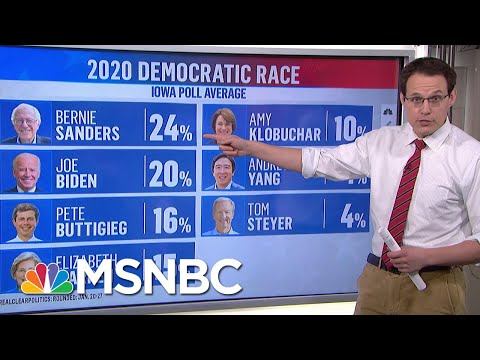 Bernie Sanders Leads Iowa Polls 2 Days Before Iowa Caucuses | MSNBC