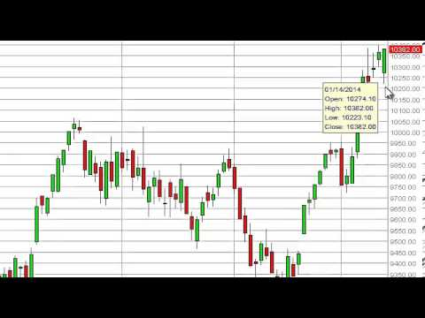IBEX 35 Technical Analysis for January 15, 2014 by FXEmpire.com
