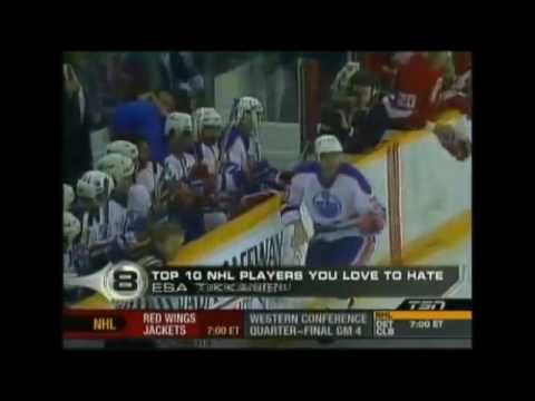 Most Unsportsmanlike Plays/Players in Hockey