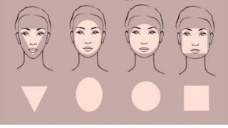 Contouring and highlight according to your face shape..