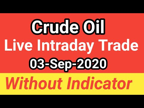 Crude Oil Intraday Live Trading | Crude Oil Intraday Trading Strategy | Crude Oil Trading Strategy