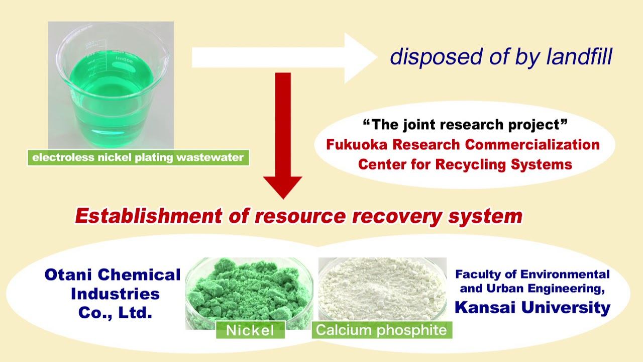 【Research Results】「Recycling of electroless nickel plating wastewater」