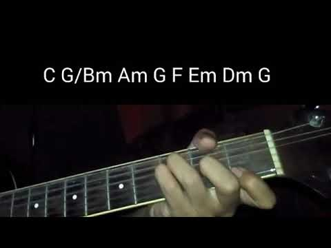 TWICE - HEART SHAKER (MUSIC + CHORD GUITAR)