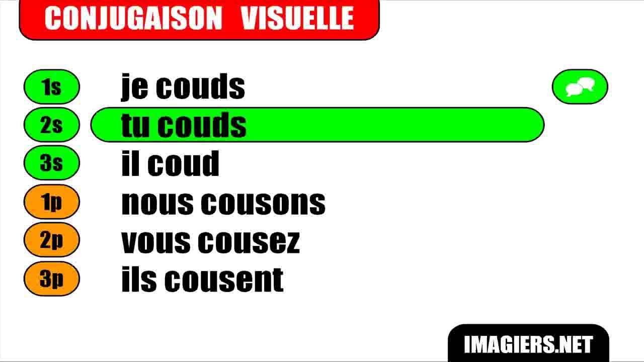 Conjugaison Indicatif Present Verbe Coudre Youtube
