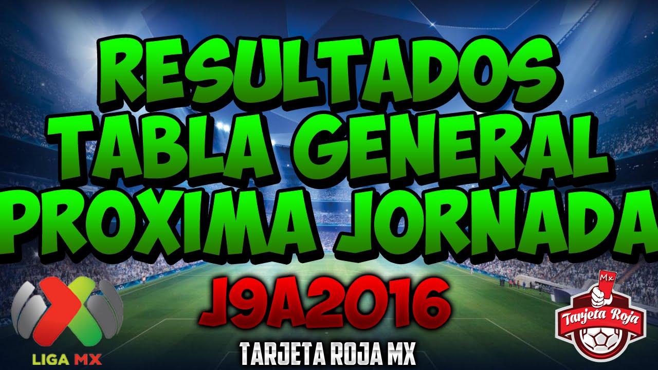 genuine shoes shopping super specials Resultados y Tabla General J9 Apertura 2016 Liga MX