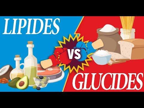 Tude r gime pauvre en lipides vs r gime pauvre en glucides youtube - Petit dejeuner pauvre en glucides ...