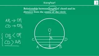 Length of a chord and its relationship to the distance of chord from the center of the circle Mp3