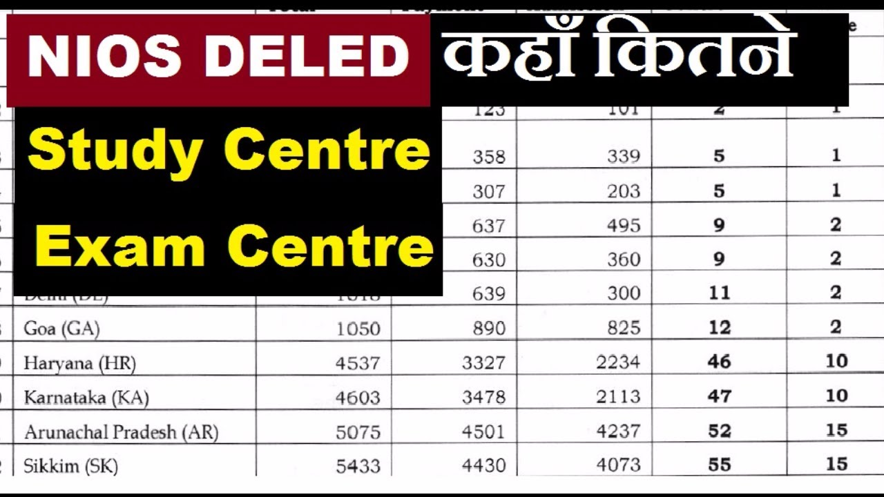Study centre nios bihar india