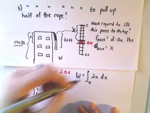 Finding Work using Calculus - The Cable/Rope Problem - Part b