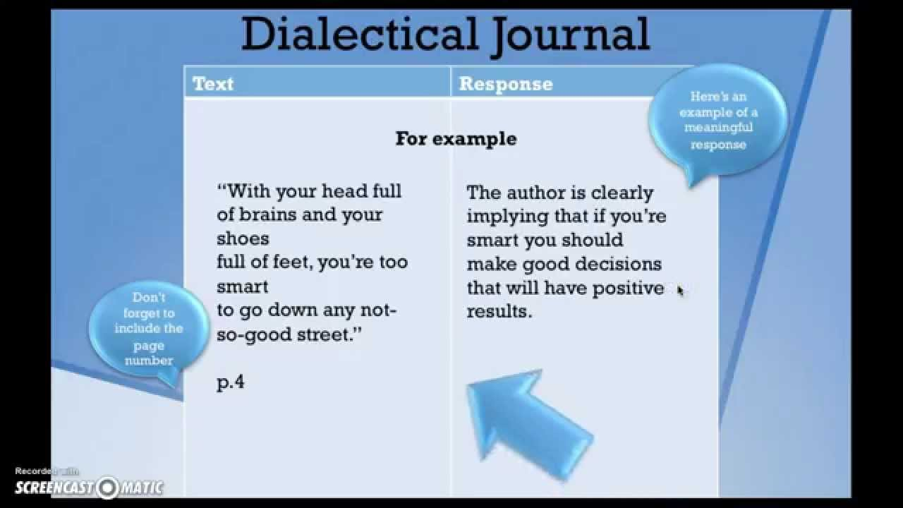 dialectical journal Dialectical journal entries directions - duration: 4:43 mark schoenfeld 1,160 views 4:43 dialectical journal - duration: 3:50 9th grade rocks 3,826.