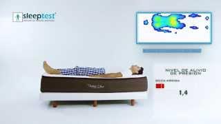 Sleep Test® con colchón TermalFresh® Plus tratamiento térmico (Javier)