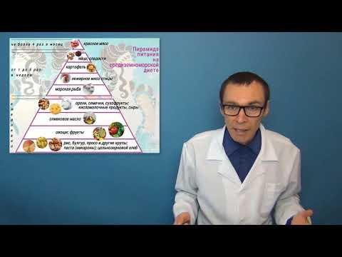 ОБМЕН ВЕЩЕСТВ и его нарушения. Как улучшить метаболизм