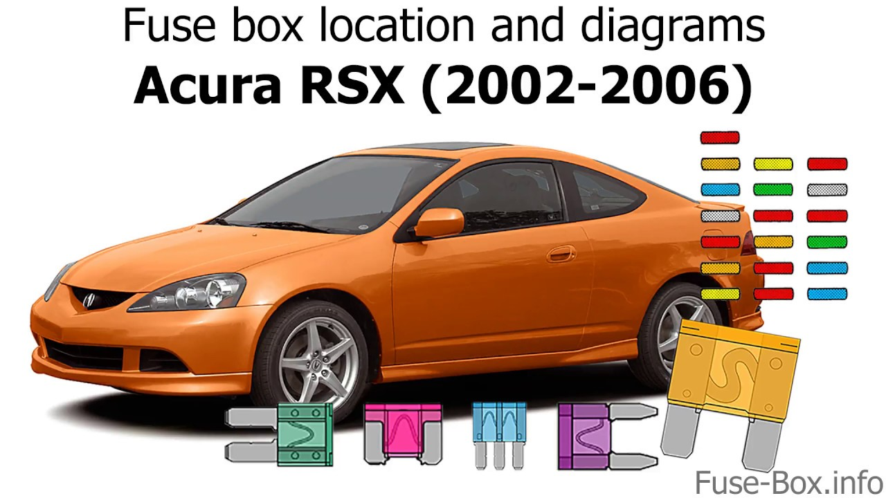 medium resolution of fuse box location and diagrams acura rsx 2002 2006 youtube fuse box for acura rsx 2002