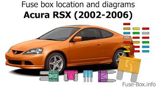 Fuse Box Location And Diagrams Acura Rsx 2002 2006 Youtube