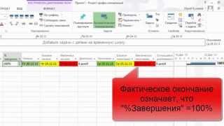 Как отслеживать сроки: плановые, фактические, прогнозные сроки с помощью Microsoft Project