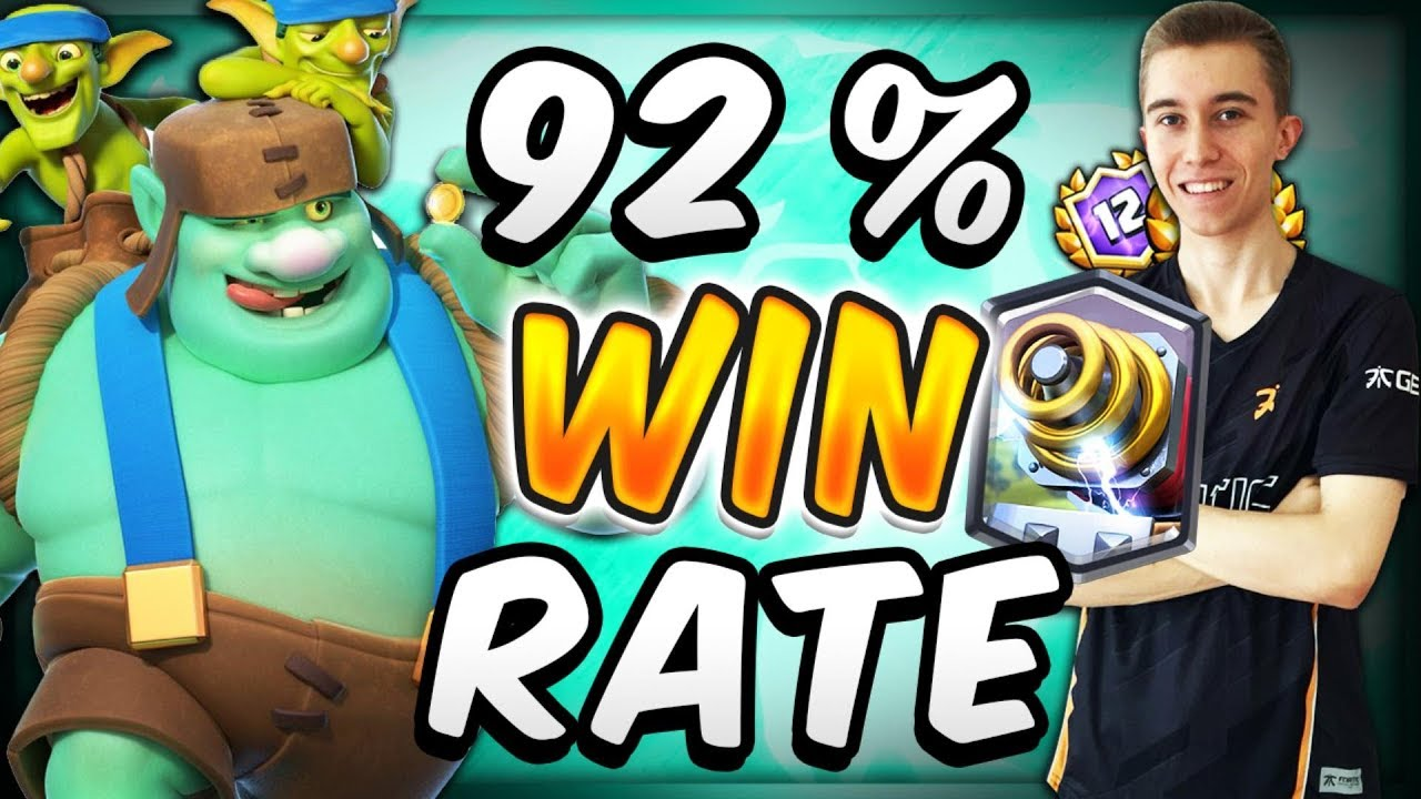 92 Win Rate Best Sparky 12 Win Deck Clash Royale Youtube