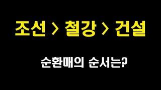 조선주 삼성중공업 철강주 현대제철 동국제강 건설 대우건…