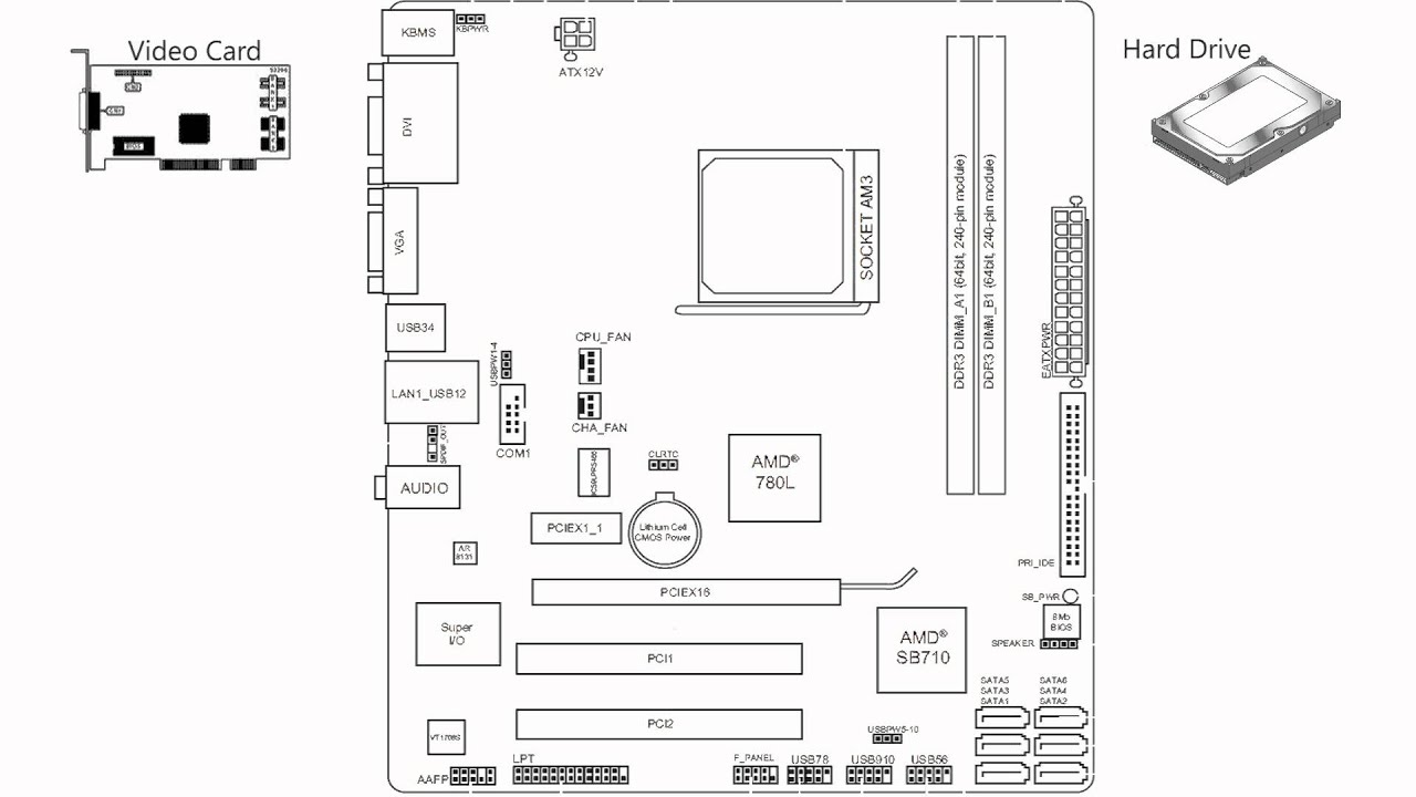 hight resolution of spdif on your motherboard explained
