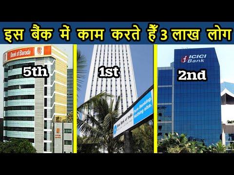 Top 10 Largest Banks in India | भारत की 10 सबसे बड़ी बैंक