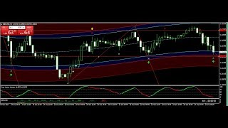 USD/JPY GBP/USD  trade Best Forex Trading System 24 OCT 2017 Review -forex trading systems that work