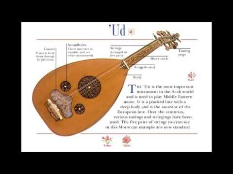 A to Z of Musical Instruments: U