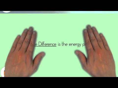 Odessa Energy Company