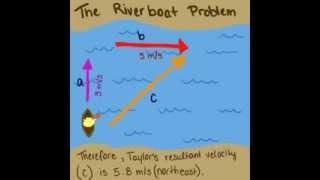 Physics 11 - Vectors and The Riverboat Problem