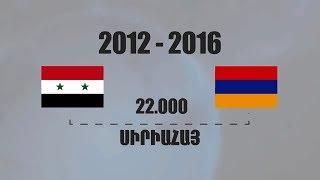 Syrian Armenian Refugees in Armenia, Part 2