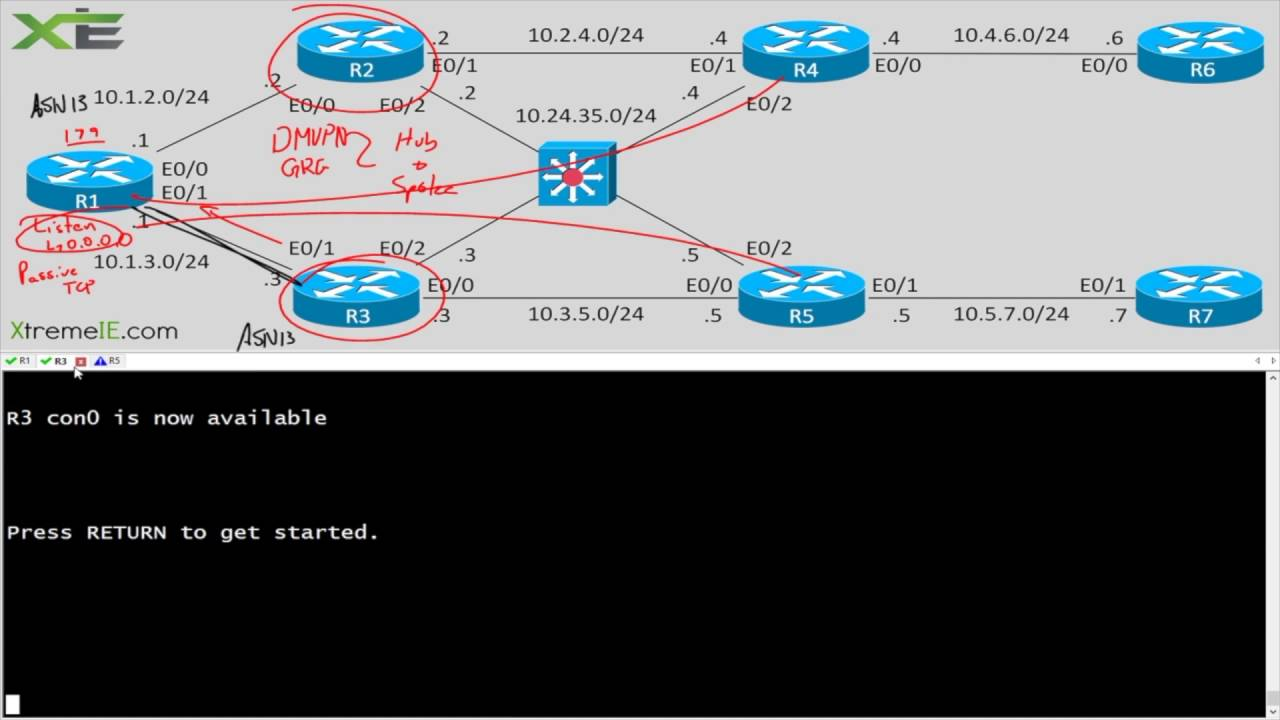 How to setup dynamic neighbors in BGP